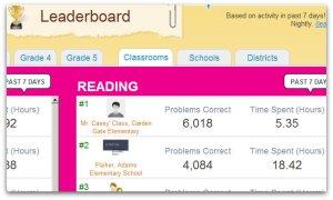 leaderboard_class