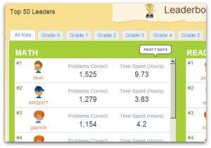 leaderboard_kids