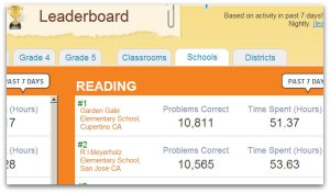 leaderboard_school