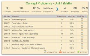 per_learning_concepts_kid