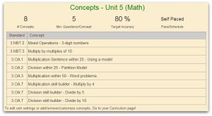 per_teacher_concepts