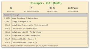 per_teacher_concepts