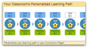per_teacher_path