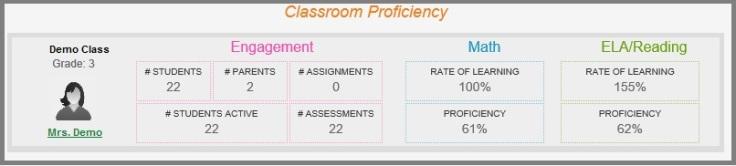 Admin_report_class_prof