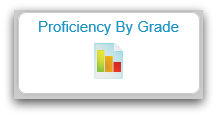 Admin_report_proficiency_grade