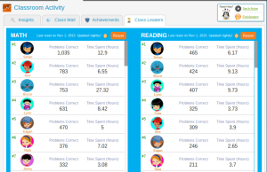 ScootPad leaderboard