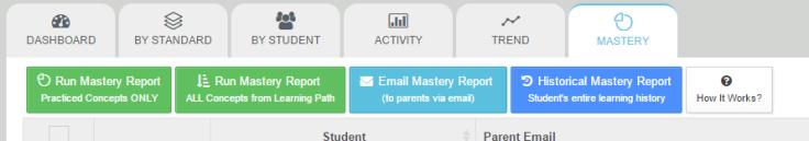 mastery-report