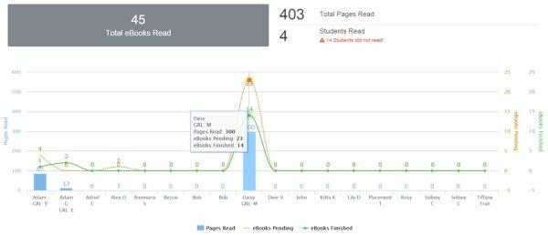 eBooks report